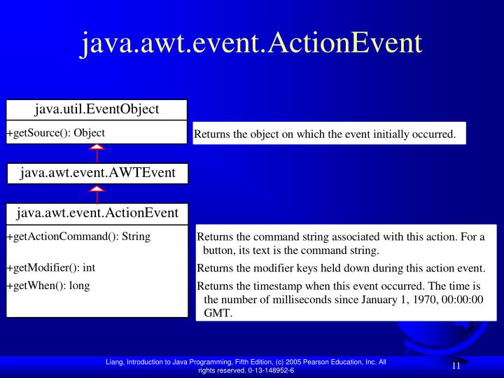java.awt.event.ActionEvent