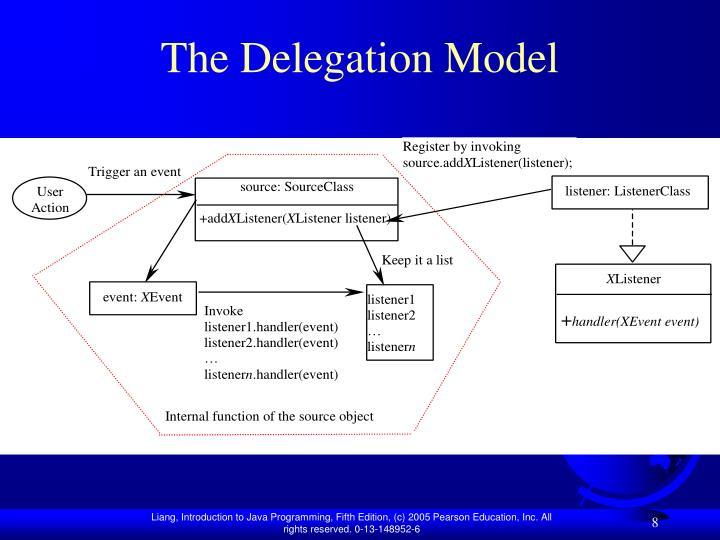 The Delegation Model