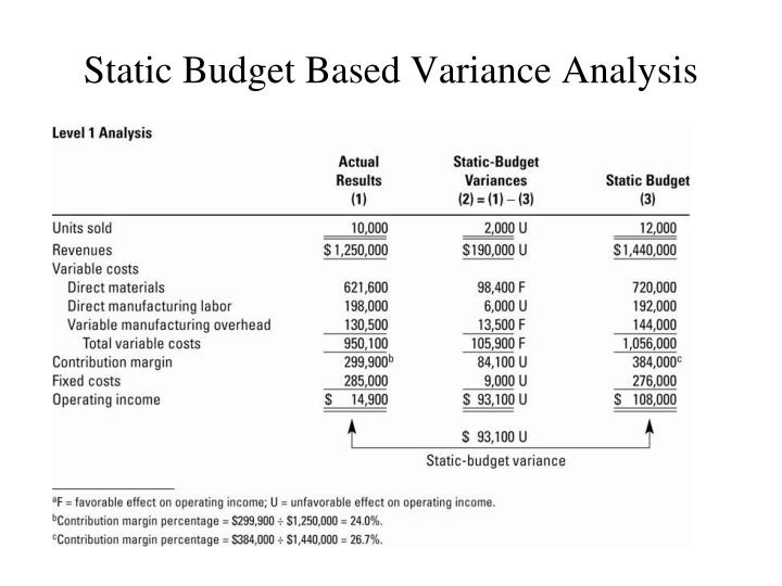 budget variance Variance report, fiscal year 2016 and 2017 organization of the variance report the program structure definition of terms.