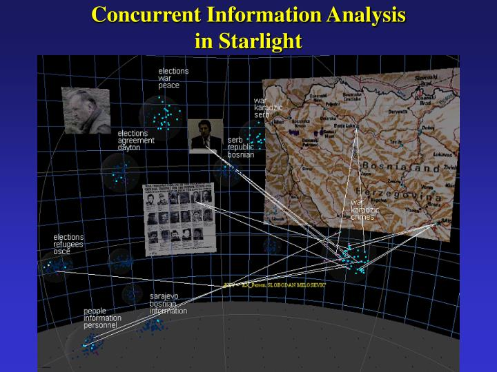 Concurrent Information Analysis