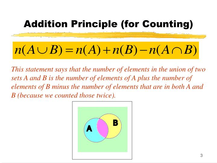 Addition principle for counting