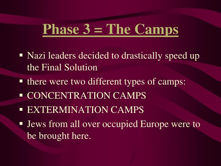 Phase 3 = The Camps