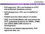 djs publish