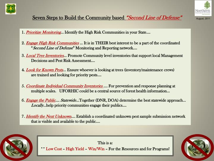 Seven Steps to Build the Community based