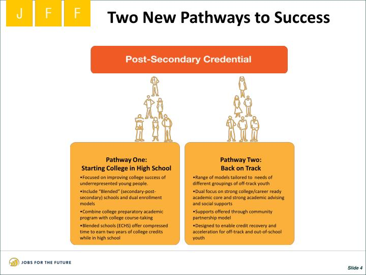 Two New Pathways to Success