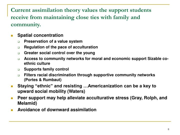 the theory of spatial assimilation Functions as a kind of super-barrio within the framework of spatial assimilation theory that is to say, that the southwestern border region as a whole may act as an area of first settlement for persons who over time move on, to be replaced by new immigrants.