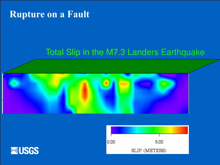 Rupture on a Fault