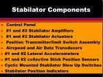 stabilator components