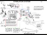 stabilator components1