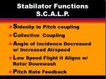 stabilator functions s c a l p