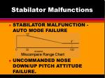 stabilator malfunctions