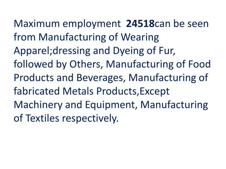 Maximum employment