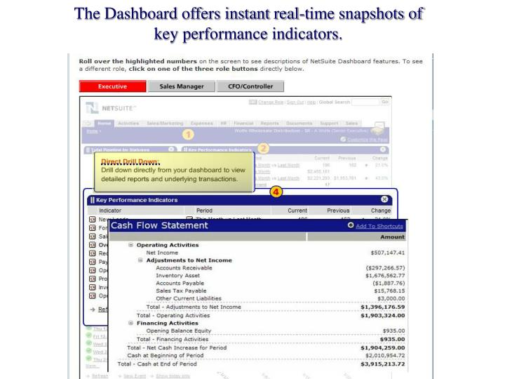 The Dashboard offers instant real-time snapshots of