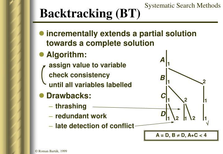 Backtracking (BT)