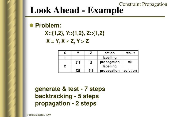Look Ahead - Example