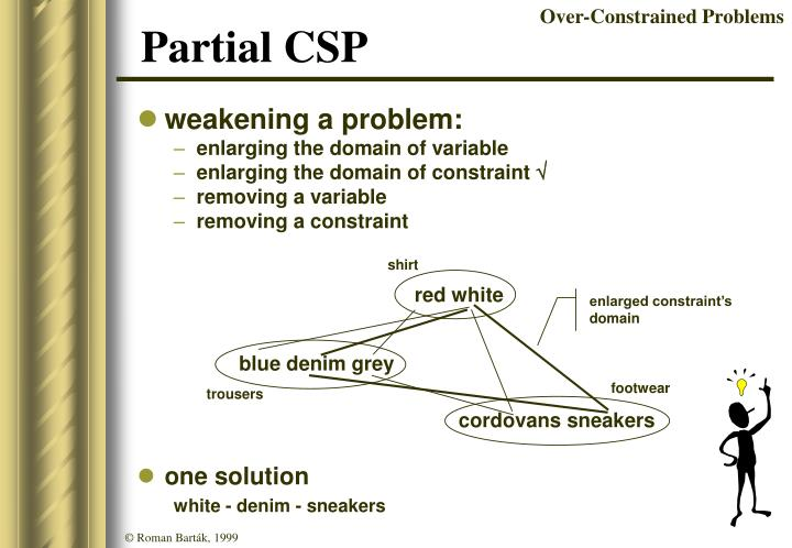 Partial CSP