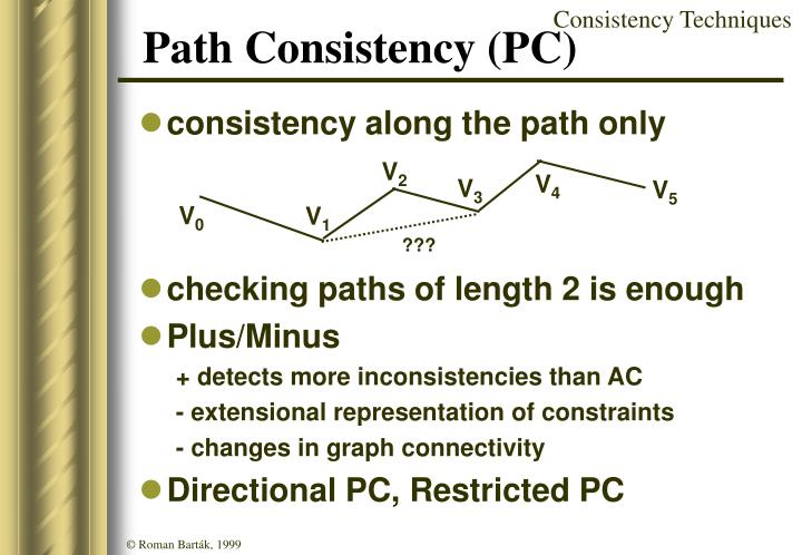 Path Consistency (PC)