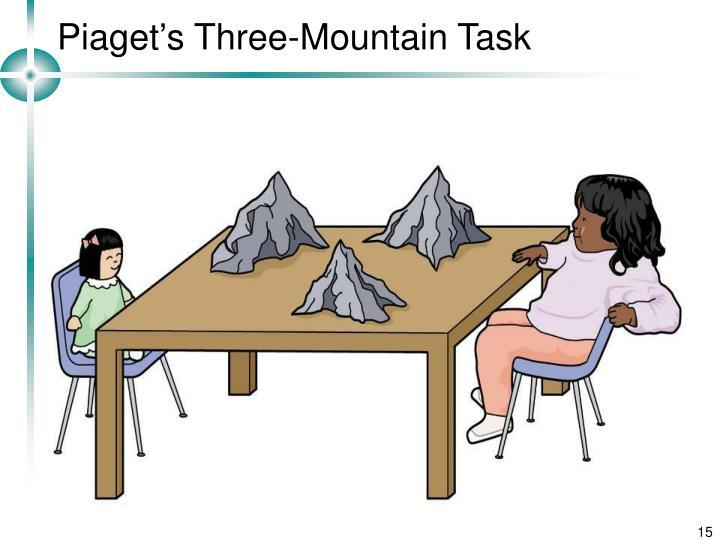 Piaget's Three-Mountain Task