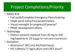 project completions priority