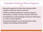 evaluation of schema theory support