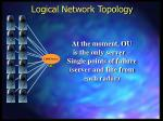 logical network topology1