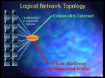 logical network topology4