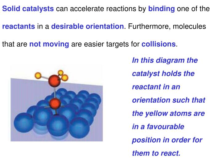 Solid catalysts