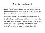 assets continued