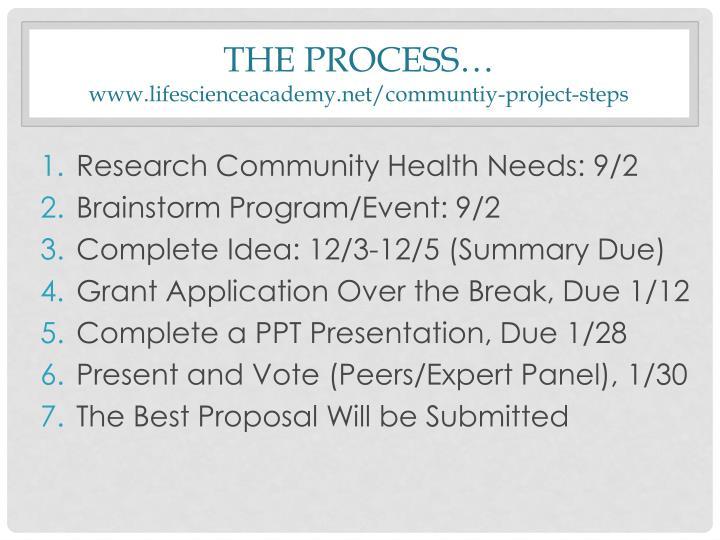 The process www lifescienceacademy net communtiy project steps
