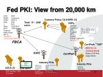 fed pki view from 20 000 km1