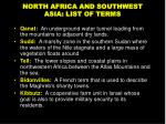 north africa and southwest asia list of terms4