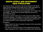 north africa and southwest asia population