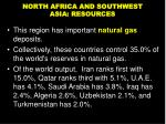 north africa and southwest asia resources3