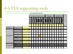 4 6 eia supporting tools