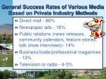 general success rates of various media based on private industry methods