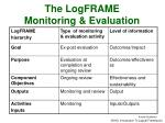 the logframe monitoring evaluation