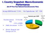 i country snapshot macro economic performance the 6 th five year national socio economic plan