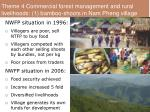 theme 4 commercial forest management and rural livelihoods 1 bamboo shoots in nam pheng village