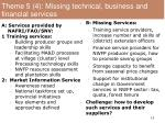 theme 5 4 missing technical business and financial services