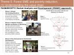 theme 5 forest sme and poverty reduction 1 understanding the value chain