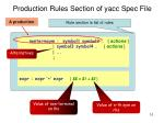 production rules section of yacc spec file