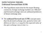 expectations theory unbiased forward rate ufr