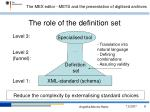 the role of the definition set