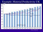 example material productivity uk