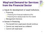 waqf and demand for services from the financial sector