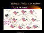 10base5 feeder connection