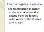 electromagnetic radiation
