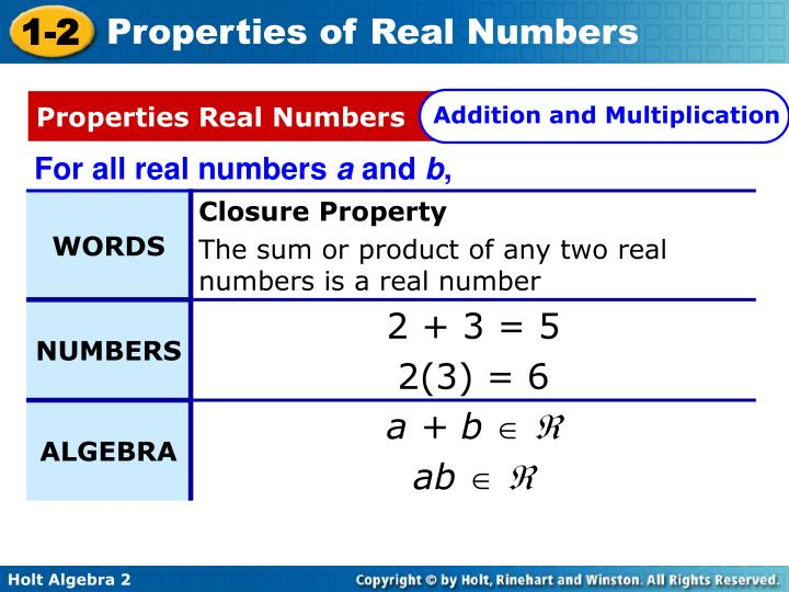 Properties Real Numbers