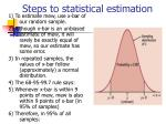 steps to statistical estimation