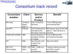 consortium track record